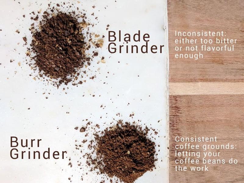 Using a good burr grinder instead of a blade grinder
